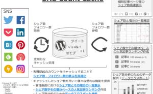 WordPressプラグイン SNS Count Cache Ver.0.11.2 beta1の公開