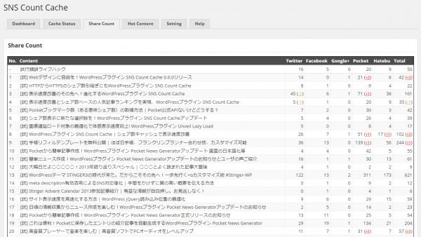 intro-update-wordpress-plugin-sns-count-cache-6-03