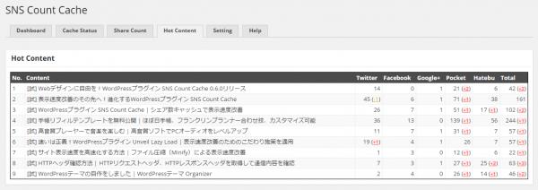 intro-update-wordpress-plugin-sns-count-cache-6-04