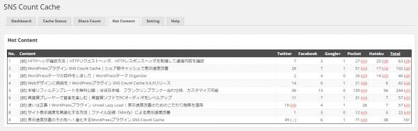 intro-update-wordpress-plugin-sns-count-cache-6-05